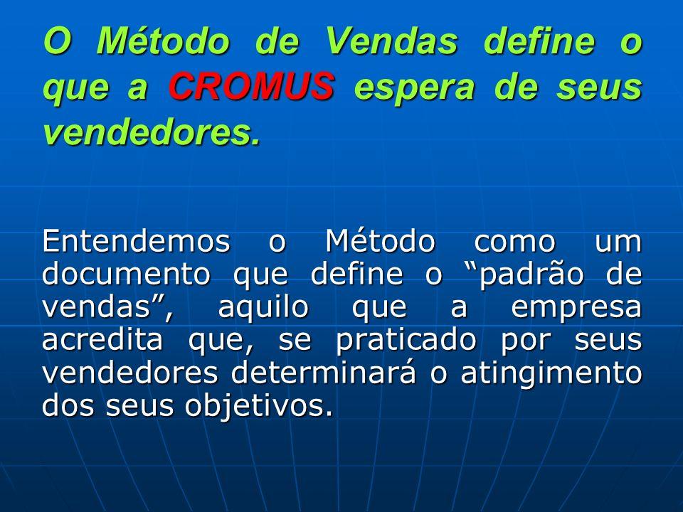 O Método de Vendas define o que a CROMUS espera de seus vendedores.