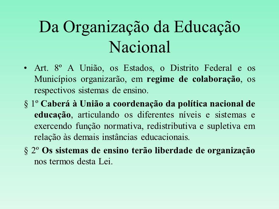 Da Organização da Educação Nacional