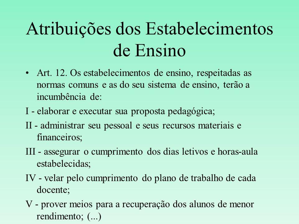 Atribuições dos Estabelecimentos de Ensino