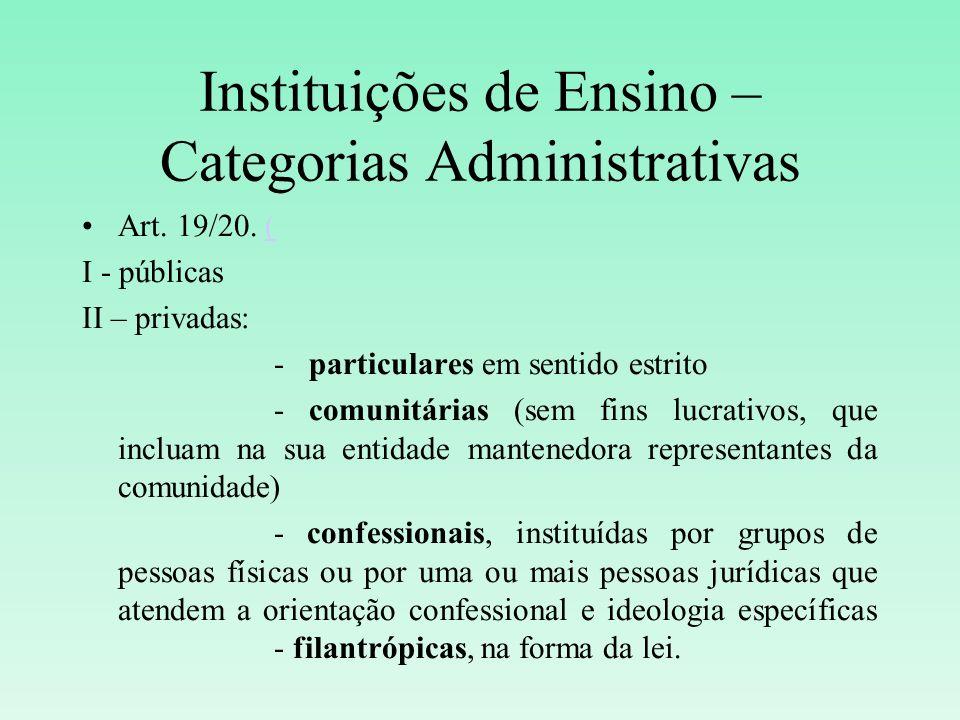Instituições de Ensino – Categorias Administrativas