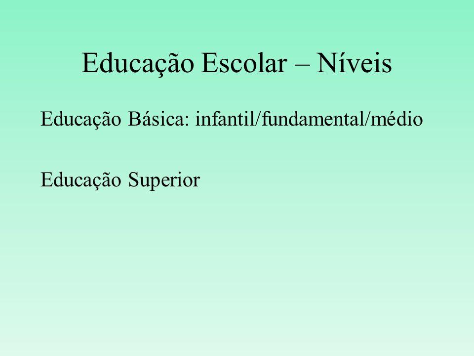 Educação Escolar – Níveis