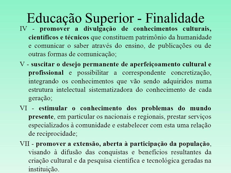 Educação Superior - Finalidade