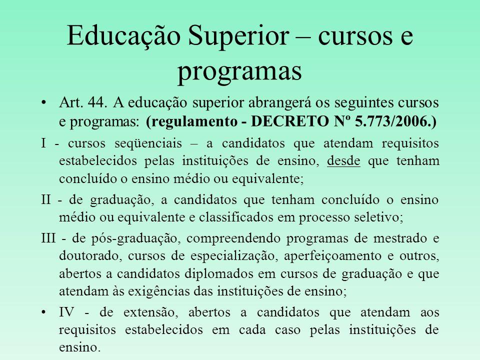 Educação Superior – cursos e programas