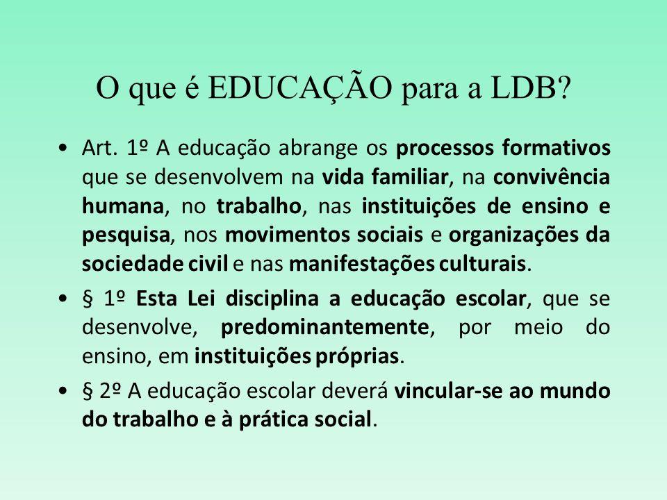 O que é EDUCAÇÃO para a LDB