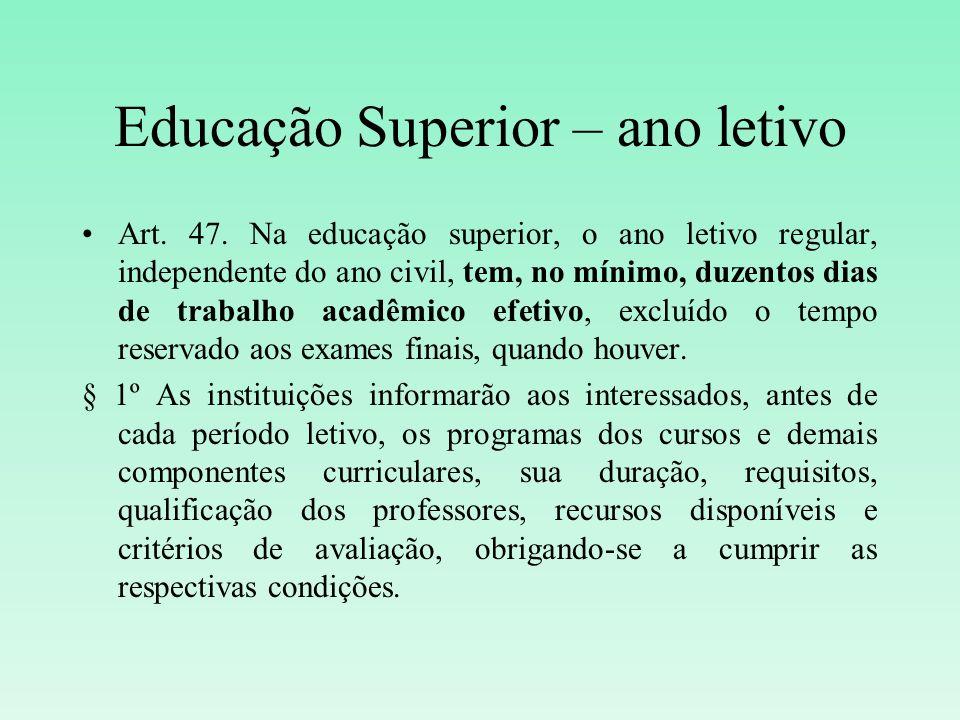 Educação Superior – ano letivo