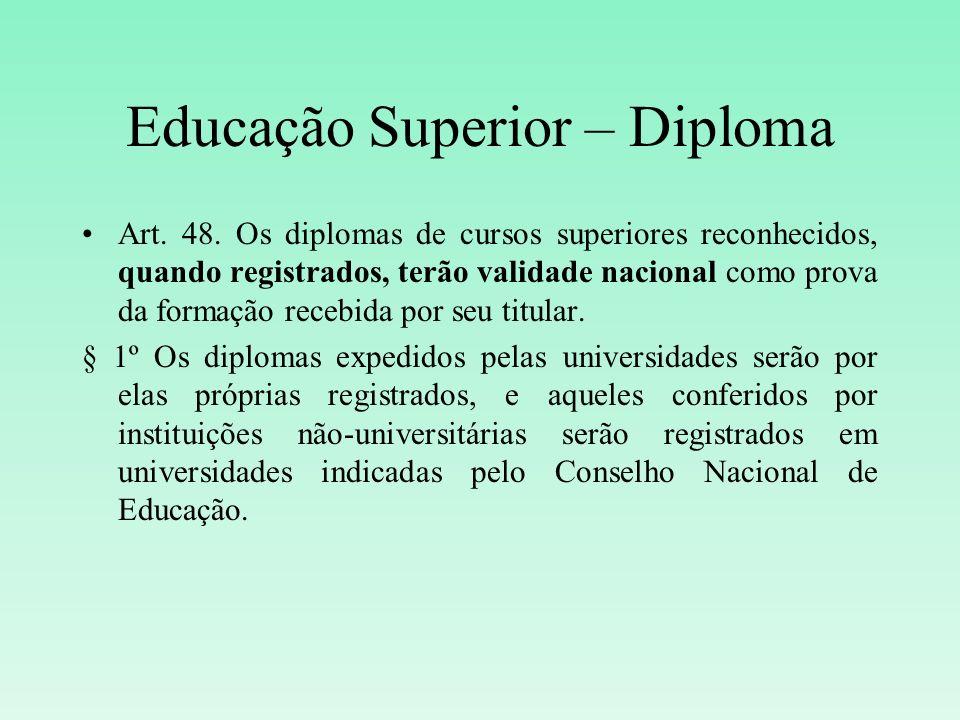 Educação Superior – Diploma