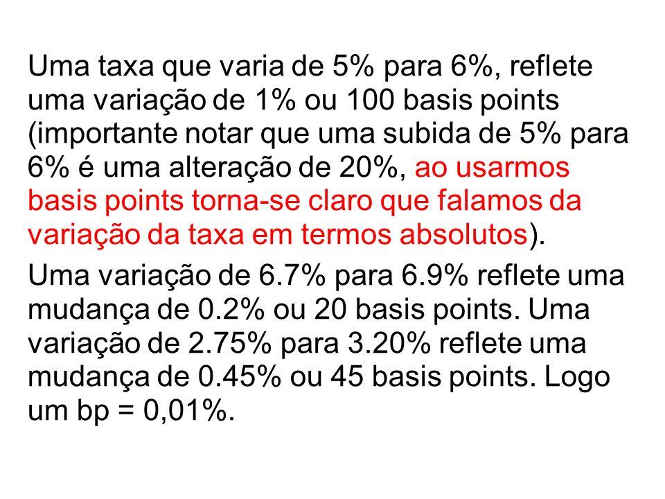 Uma taxa que varia de 5% para 6%, reflete uma variação de 1% ou 100 basis points (importante notar que uma subida de 5% para 6% é uma alteração de 20%, ao usarmos basis points torna-se claro que falamos da variação da taxa em termos absolutos).