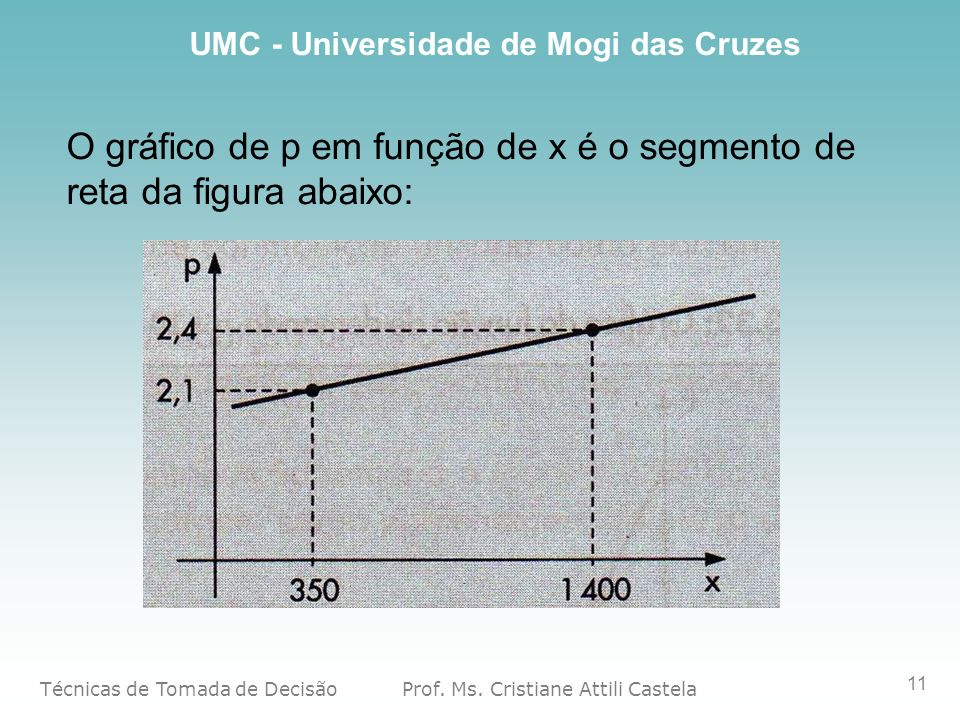 O gráfico de p em função de x é o segmento de reta da figura abaixo: