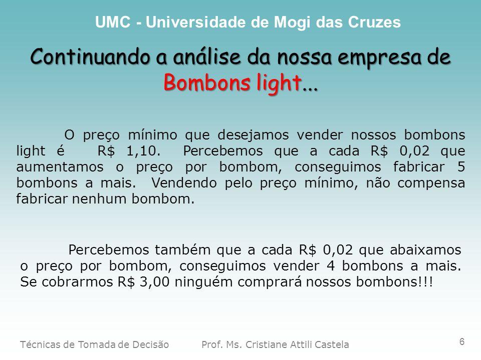 Continuando a análise da nossa empresa de Bombons light...