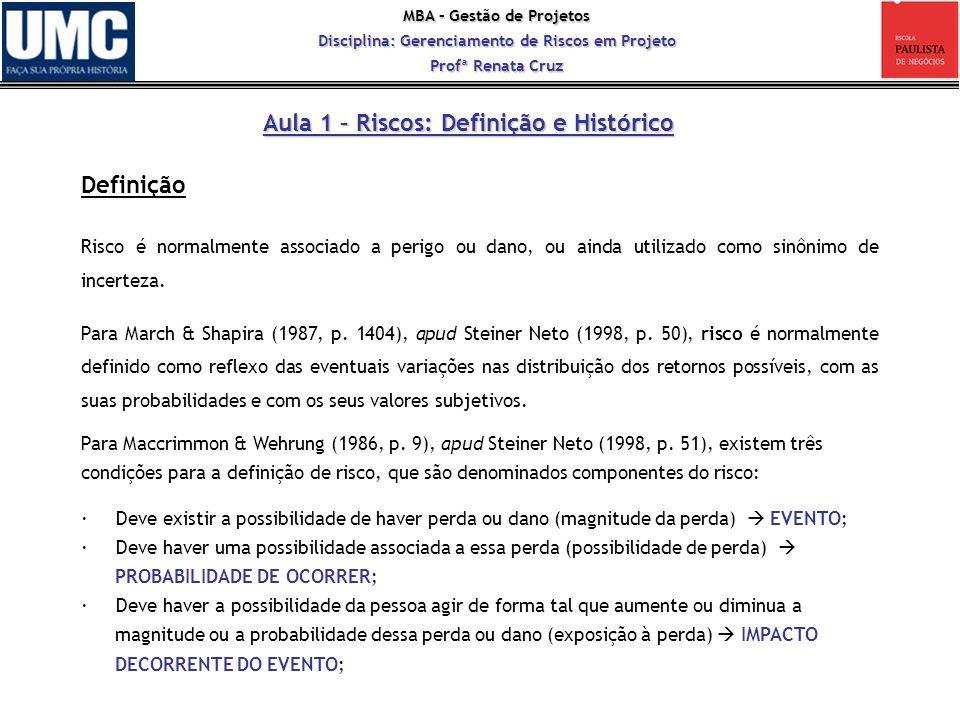 Aula 1 – Riscos: Definição e Histórico