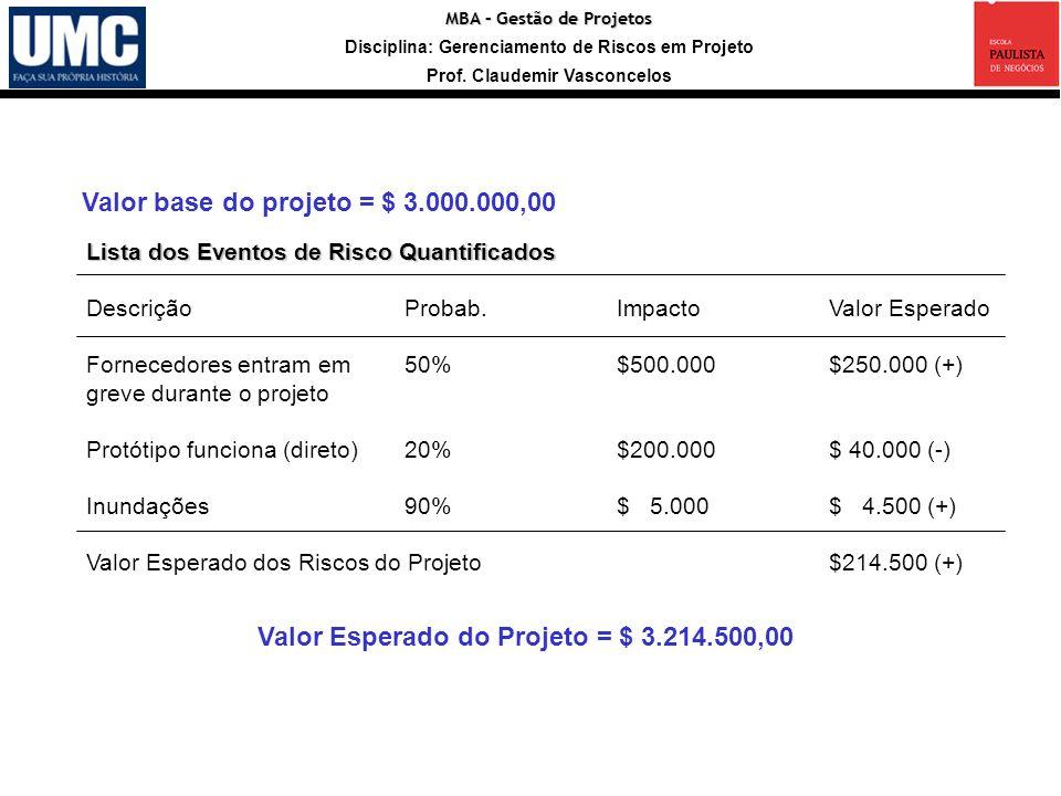 Valor base do projeto = $ 3.000.000,00