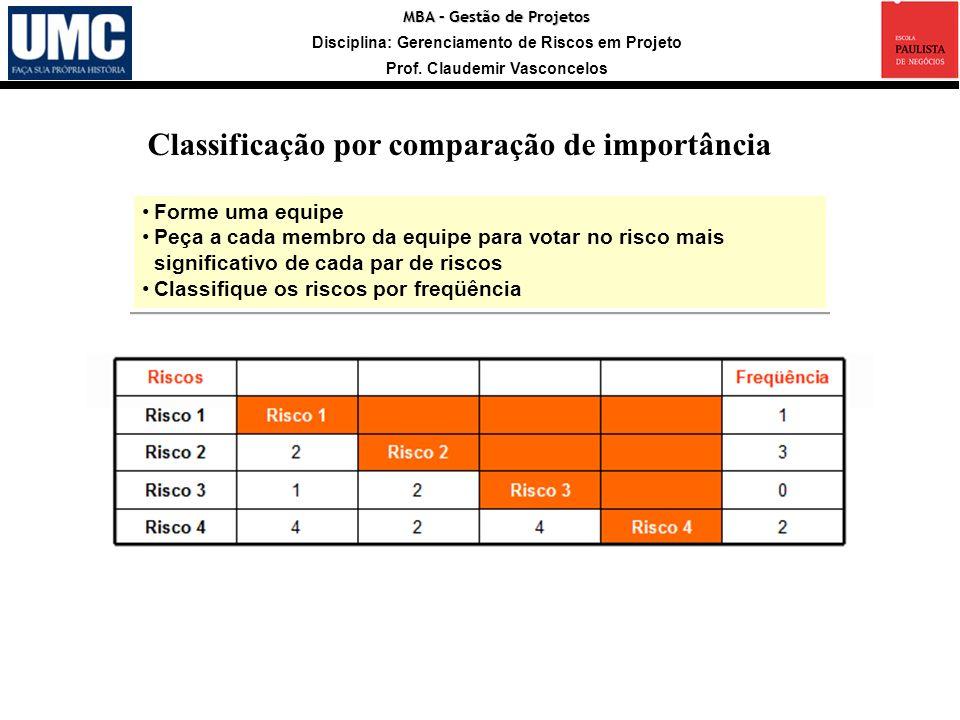 Classificação por comparação de importância