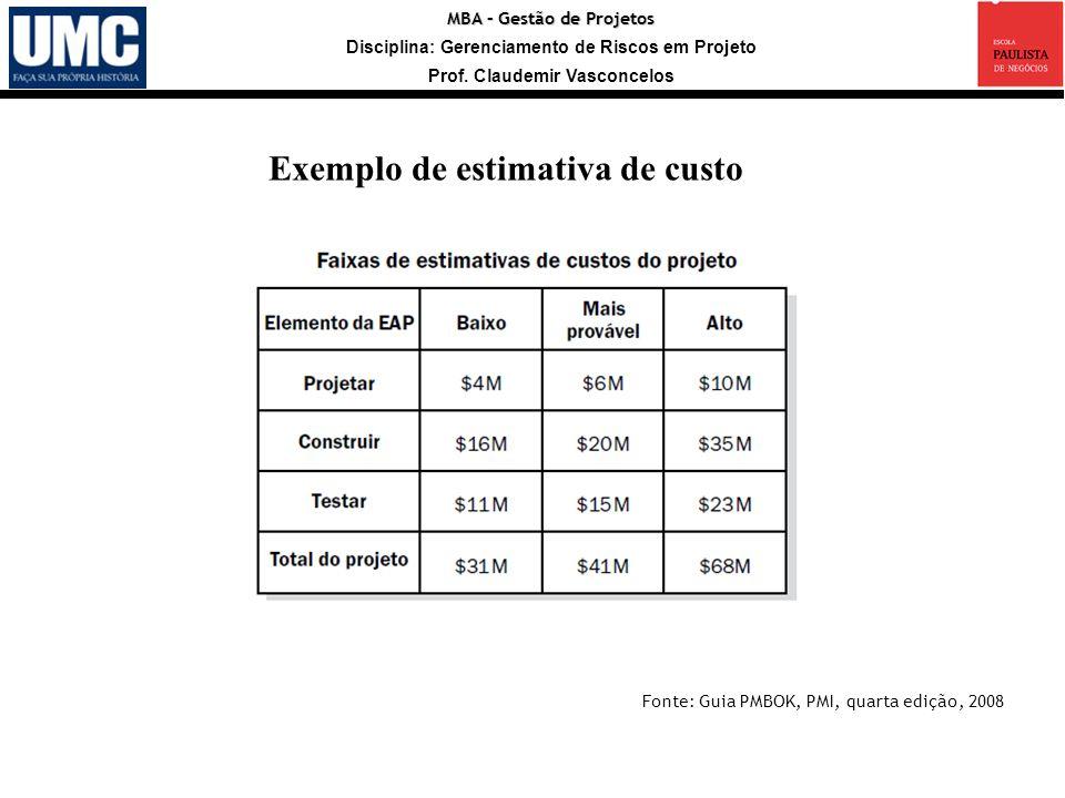Exemplo de estimativa de custo