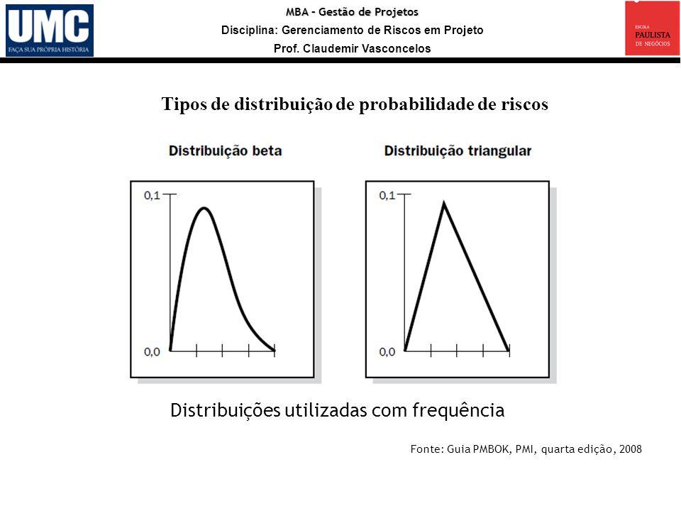 Tipos de distribuição de probabilidade de riscos