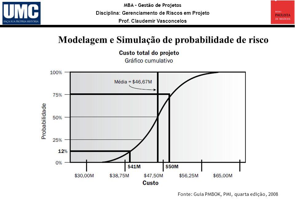 Modelagem e Simulação de probabilidade de risco