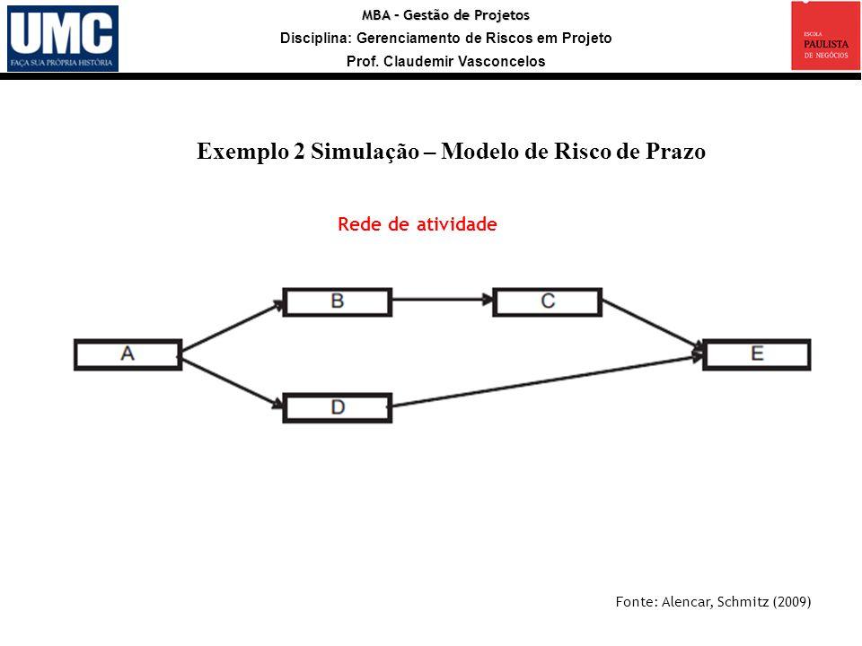 Exemplo 2 Simulação – Modelo de Risco de Prazo