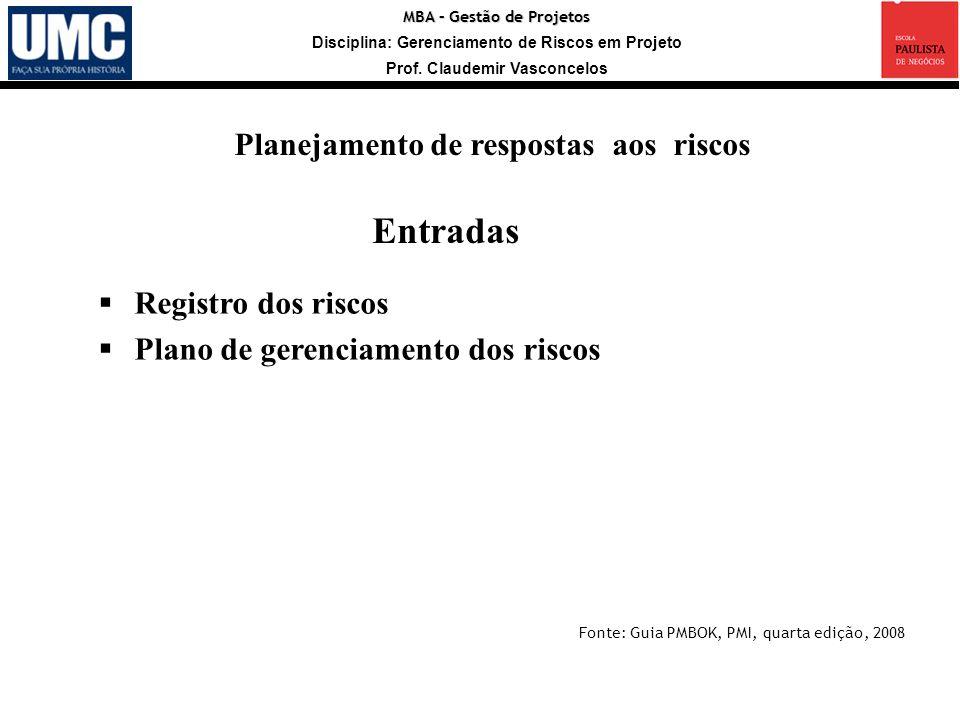 Entradas Planejamento de respostas aos riscos Registro dos riscos