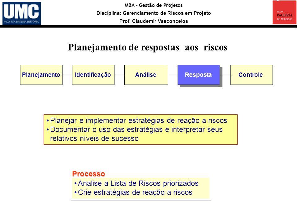 Planejamento de respostas aos riscos