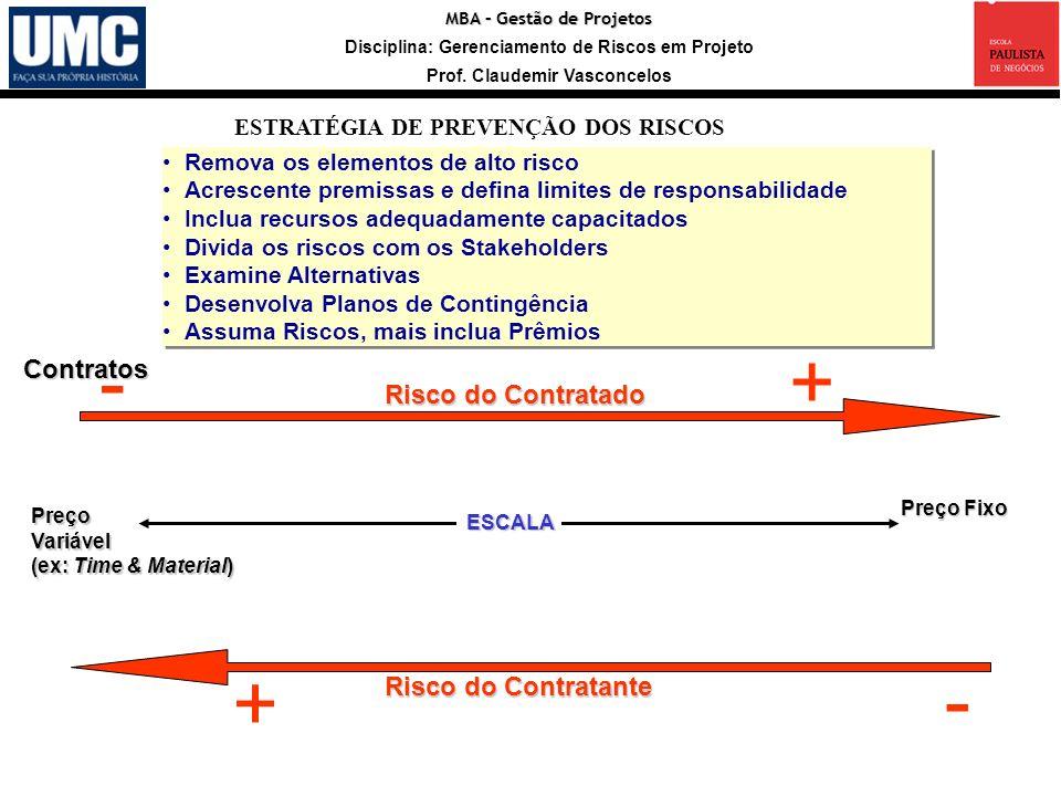 - + + - Contratos Risco do Contratado Risco do Contratante