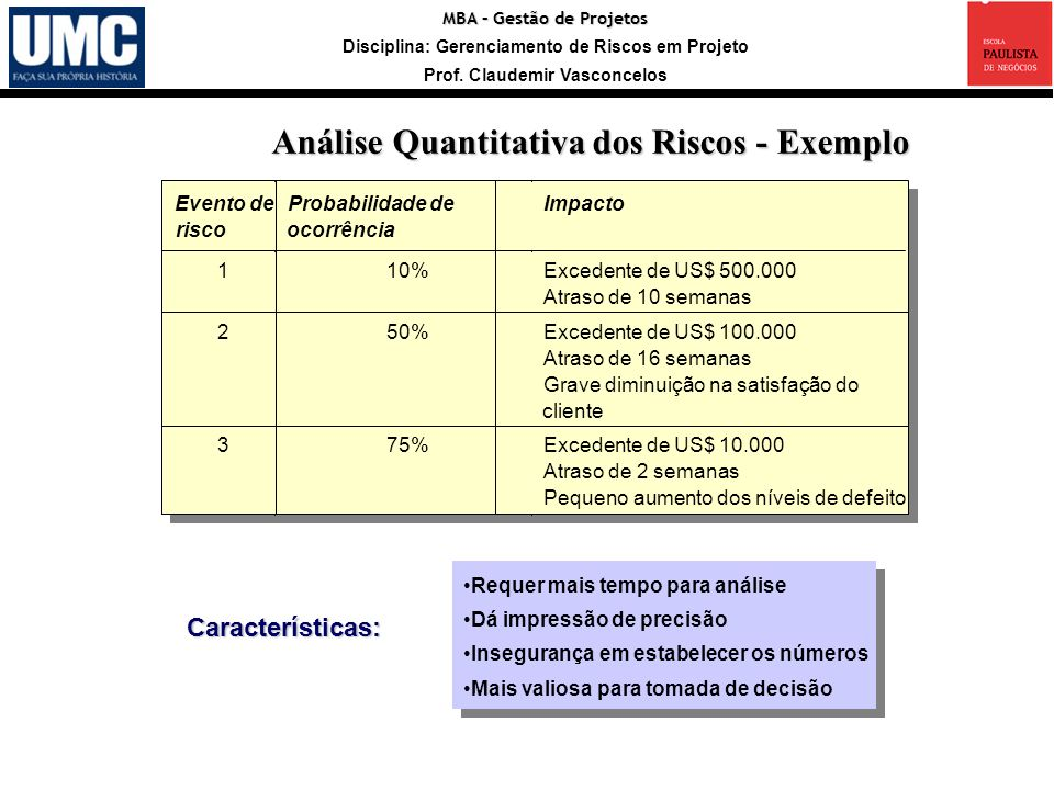 Análise Quantitativa dos Riscos - Exemplo