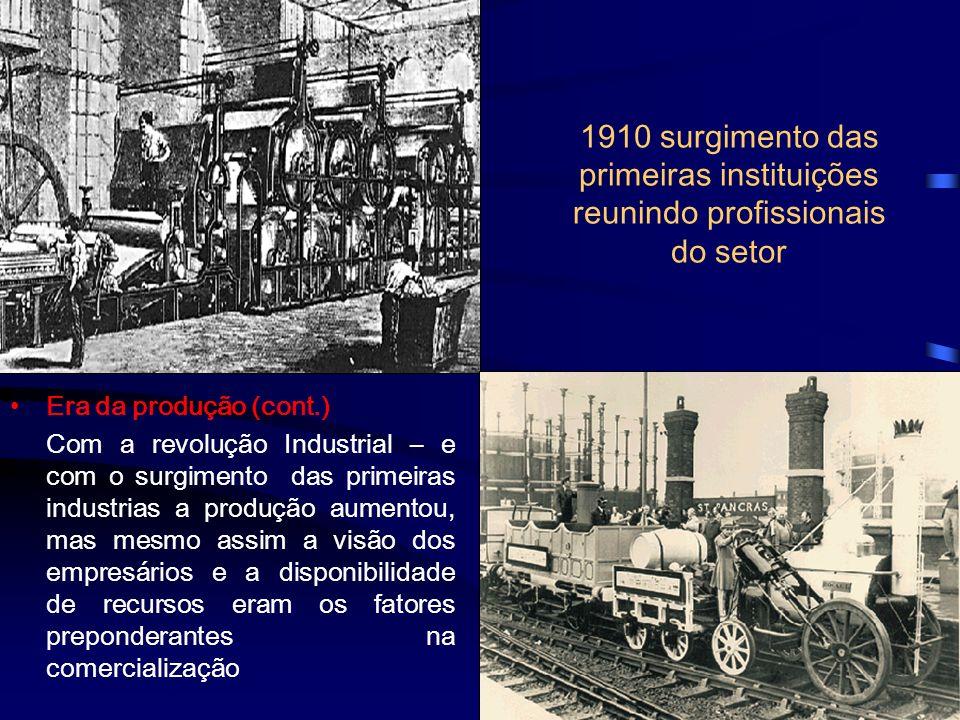 1910 surgimento das primeiras instituições reunindo profissionais do setor