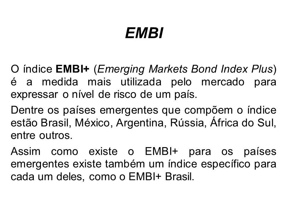 EMBIO índice EMBI+ (Emerging Markets Bond Index Plus) é a medida mais utilizada pelo mercado para expressar o nível de risco de um país.