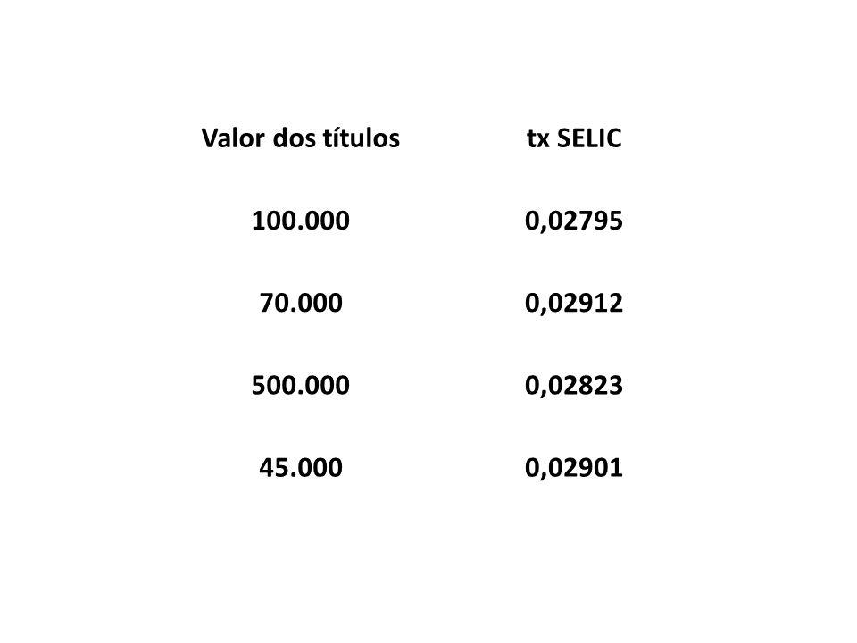 Valor dos títulos tx SELIC 100.000 0,02795 70.000 0,02912 500.000 0,02823 45.000 0,02901