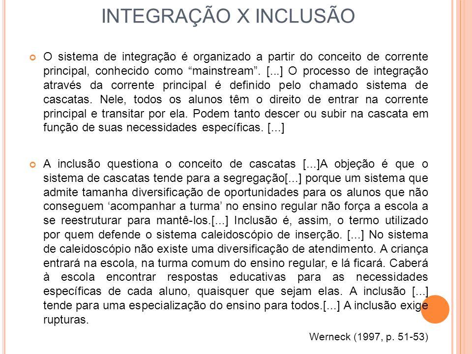 INTEGRAÇÃO X INCLUSÃO
