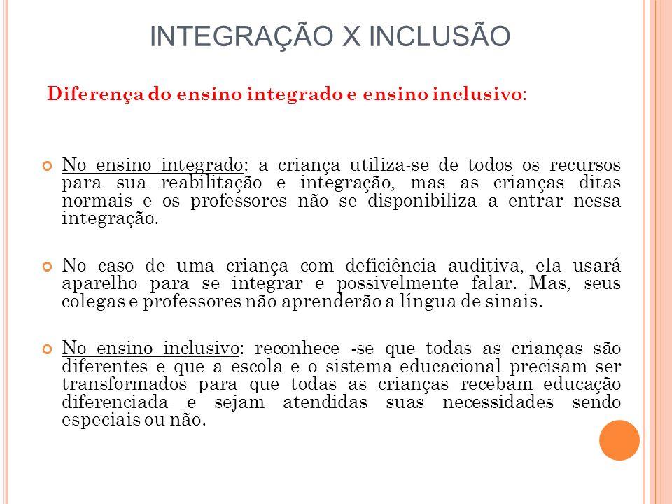 INTEGRAÇÃO X INCLUSÃO Diferença do ensino integrado e ensino inclusivo: