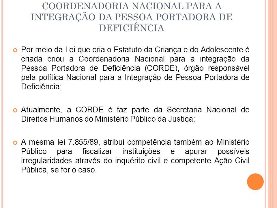 COORDENADORIA NACIONAL PARA A INTEGRAÇÃO DA PESSOA PORTADORA DE DEFICIÊNCIA
