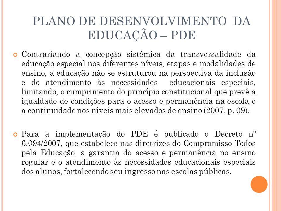 PLANO DE DESENVOLVIMENTO DA EDUCAÇÃO – PDE