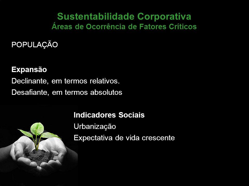 Sustentabilidade Corporativa Áreas de Ocorrência de Fatores Críticos
