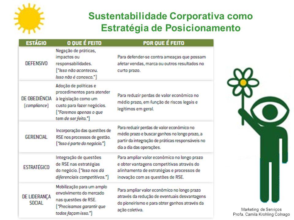Sustentabilidade Corporativa como Estratégia de Posicionamento