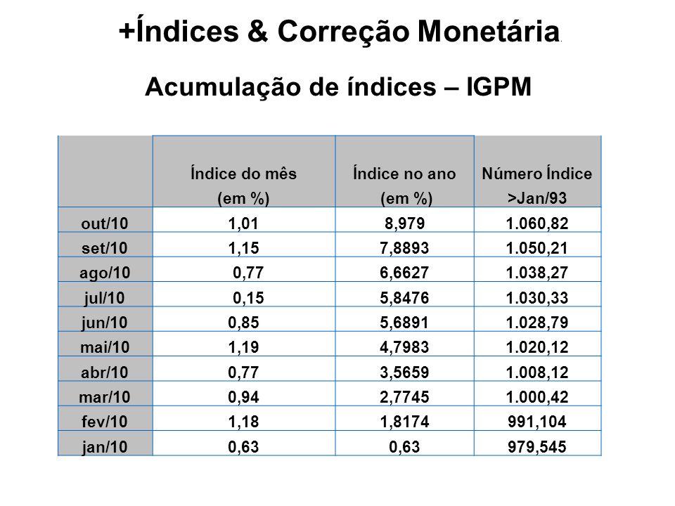 +Índices & Correção Monetária. Acumulação de índices – IGPM
