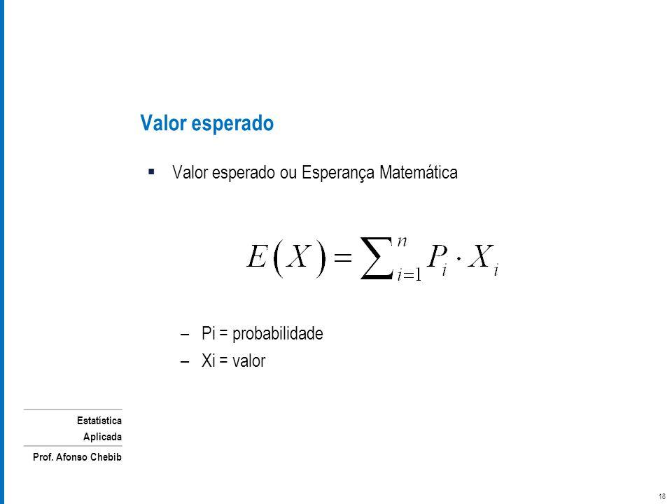 Valor esperado Valor esperado ou Esperança Matemática