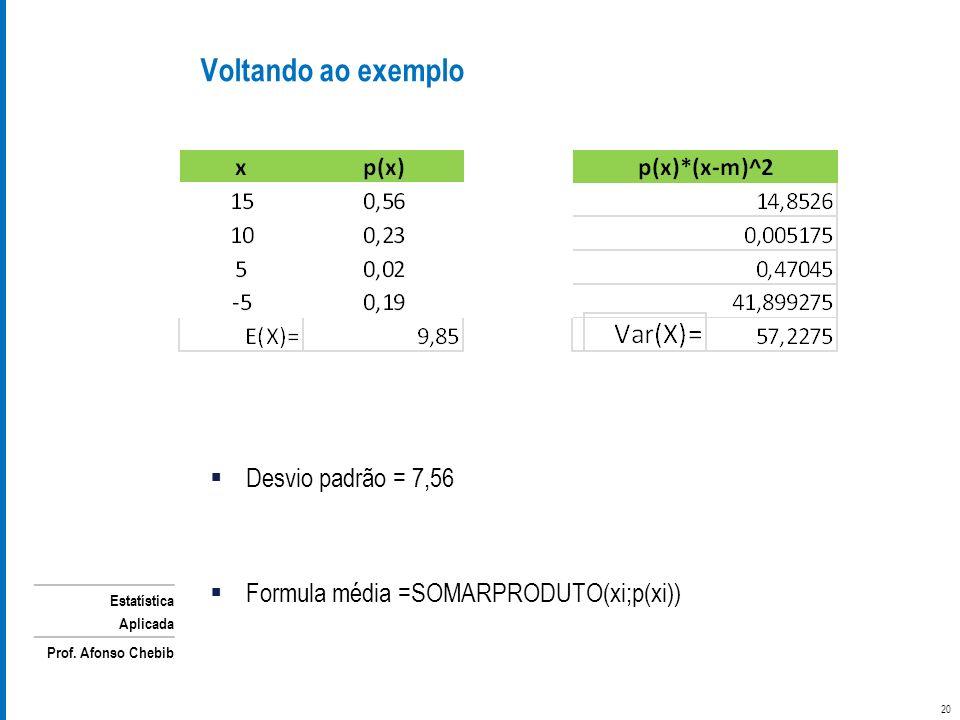 Voltando ao exemplo Desvio padrão = 7,56