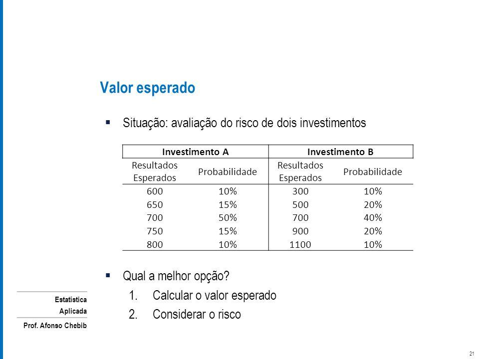 Valor esperado Situação: avaliação do risco de dois investimentos