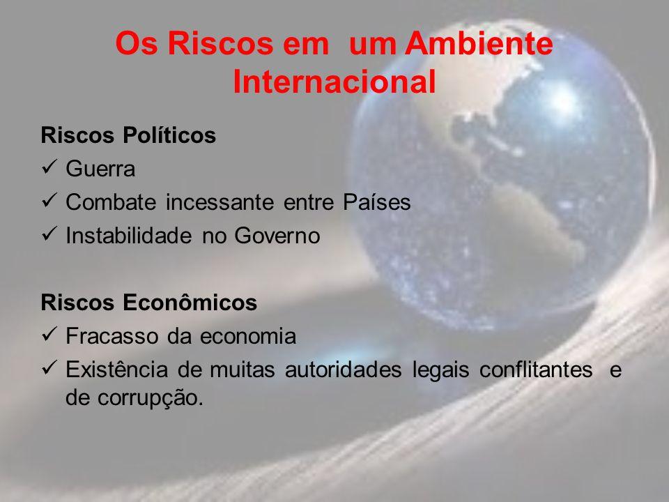 Os Riscos em um Ambiente Internacional