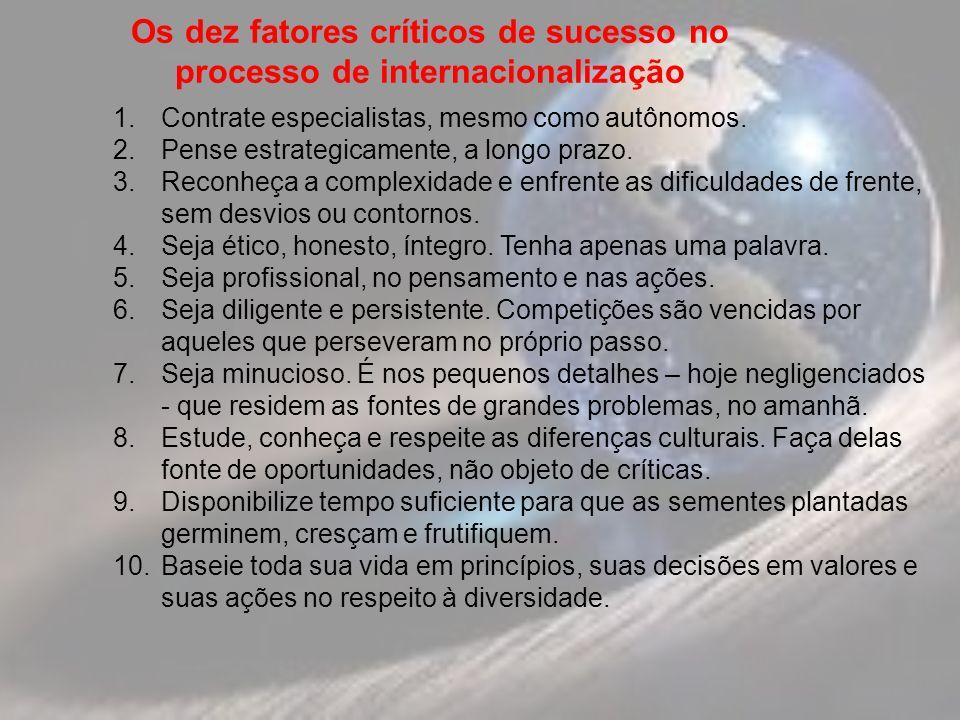 Os dez fatores críticos de sucesso no processo de internacionalização