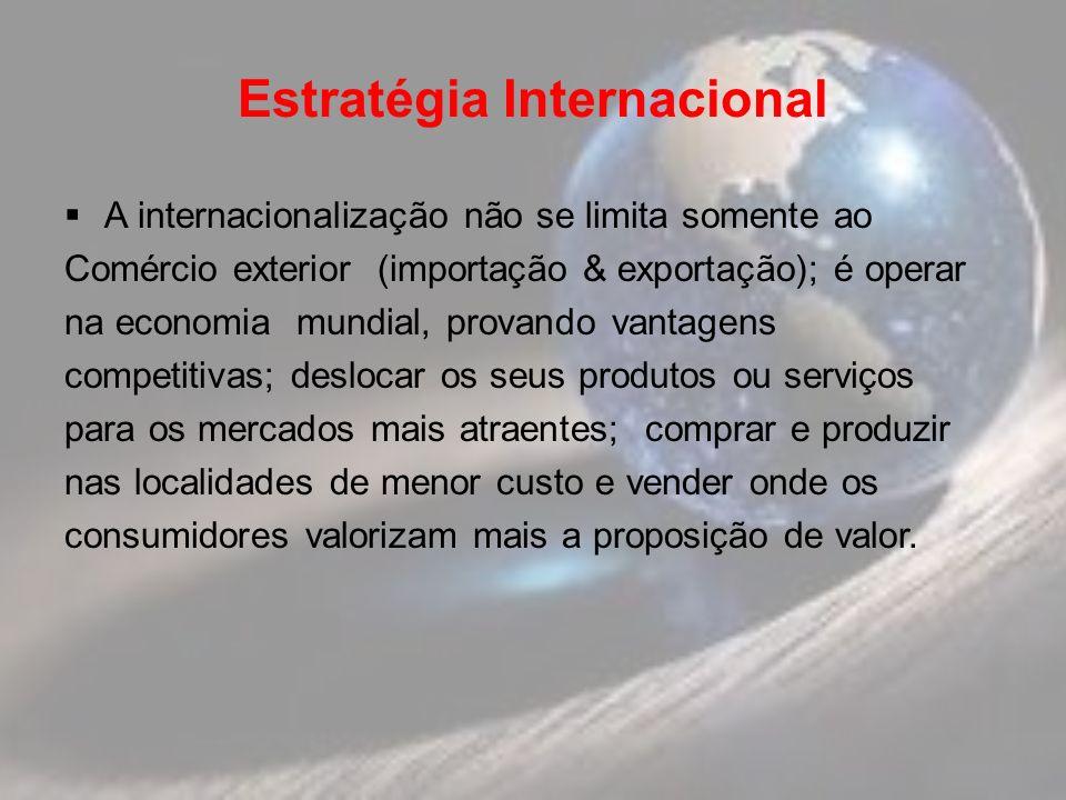 Estratégia Internacional