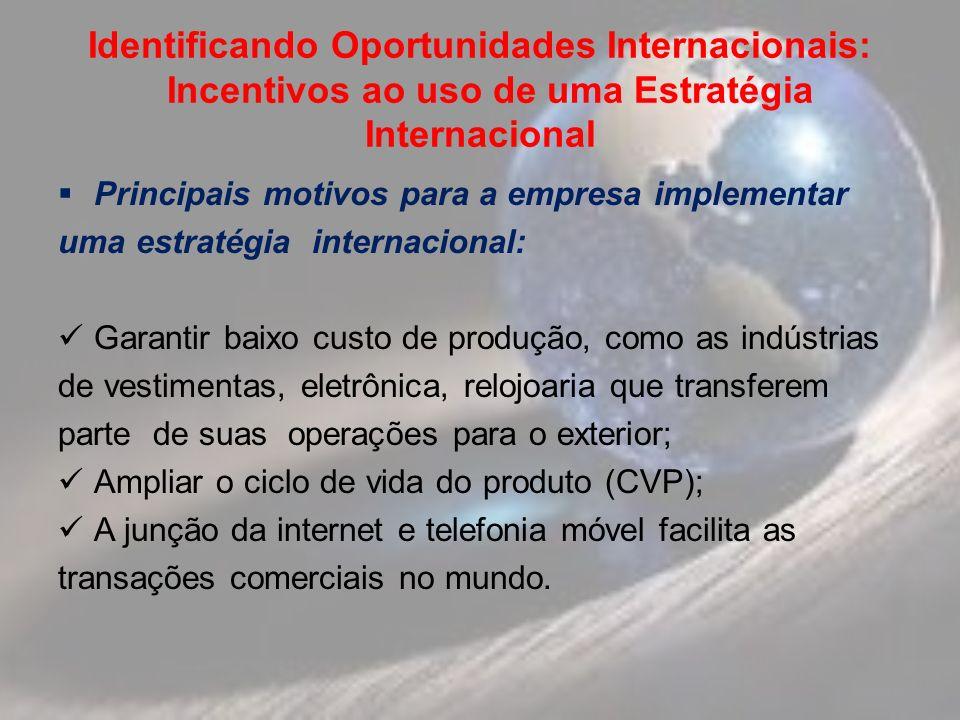 Identificando Oportunidades Internacionais: Incentivos ao uso de uma Estratégia Internacional