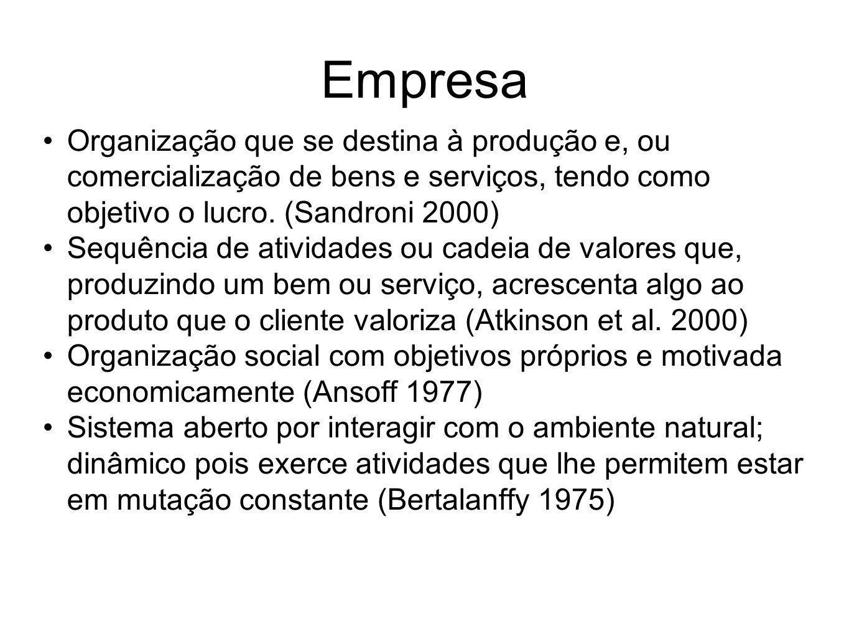 Empresa Organização que se destina à produção e, ou comercialização de bens e serviços, tendo como objetivo o lucro. (Sandroni 2000)