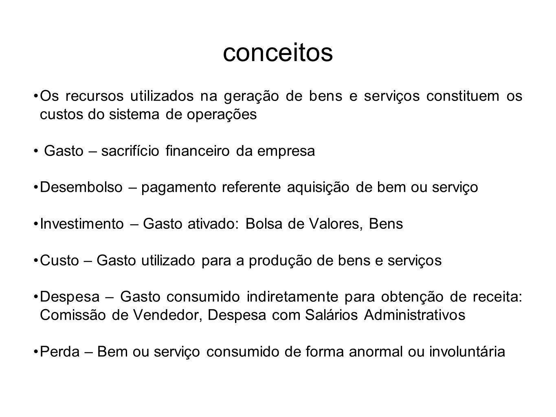 conceitos Os recursos utilizados na geração de bens e serviços constituem os custos do sistema de operações.