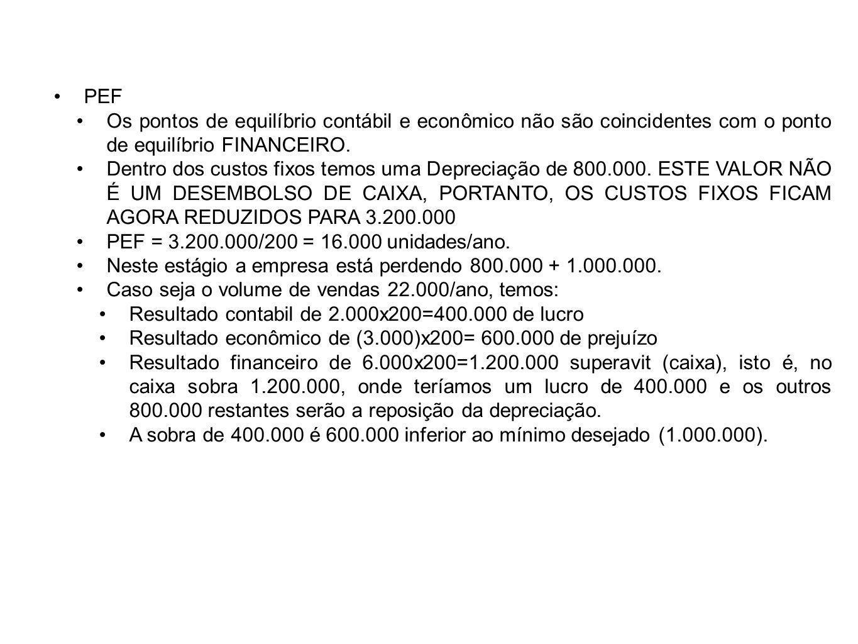 PEF Os pontos de equilíbrio contábil e econômico não são coincidentes com o ponto de equilíbrio FINANCEIRO.