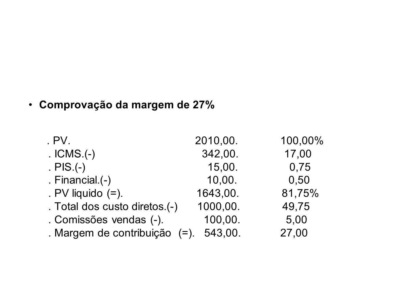 Comprovação da margem de 27%. PV. 2010,00. 100,00%. ICMS. (-) 342,00