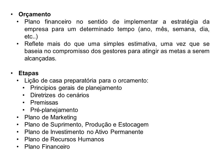 OrçamentoPlano financeiro no sentido de implementar a estratégia da empresa para um determinado tempo (ano, mês, semana, dia, etc..)