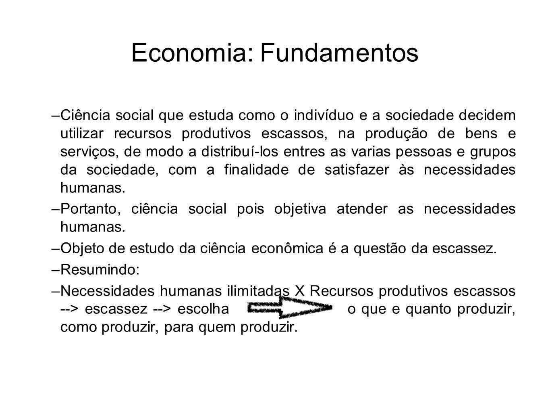 Economia: Fundamentos