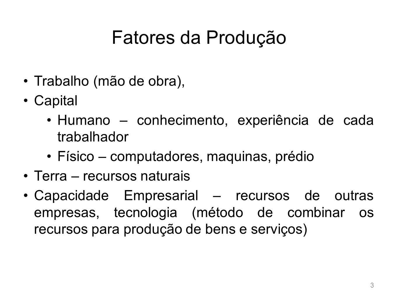 Fatores da Produção Trabalho (mão de obra), Capital