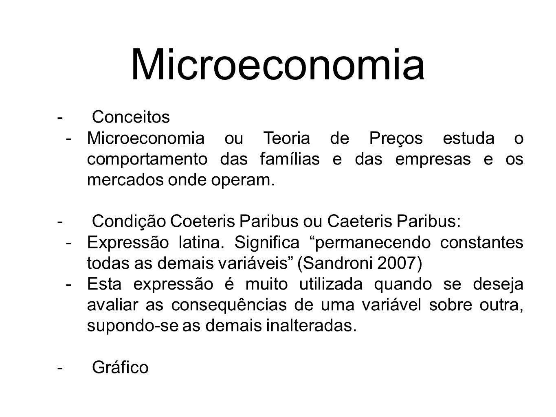 Microeconomia Conceitos
