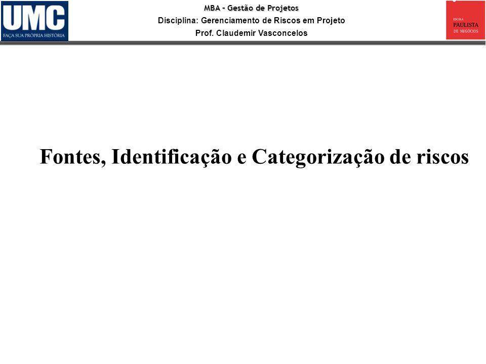 Fontes, Identificação e Categorização de riscos